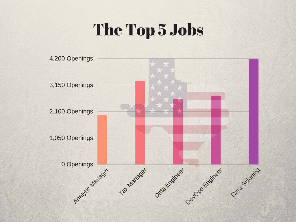 top 10 job sites in usa