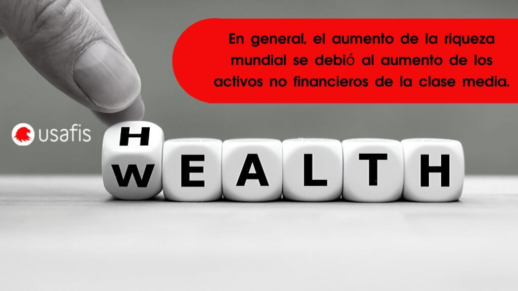 USAFIS - Wealth