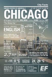 Chicago Infographic